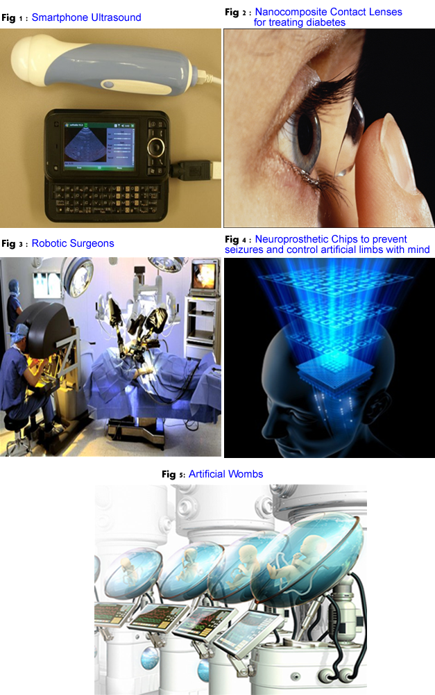 Technology Advancement  in Medicine