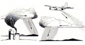 Cloud Seeding - Weather alteration_tn